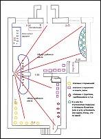www.floristic.ru - Флористика. Как обустроено Ваше рабочее место?