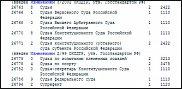www.floristic.ru - Флористика. Законы РФ о конкурсах, жюри, участниках